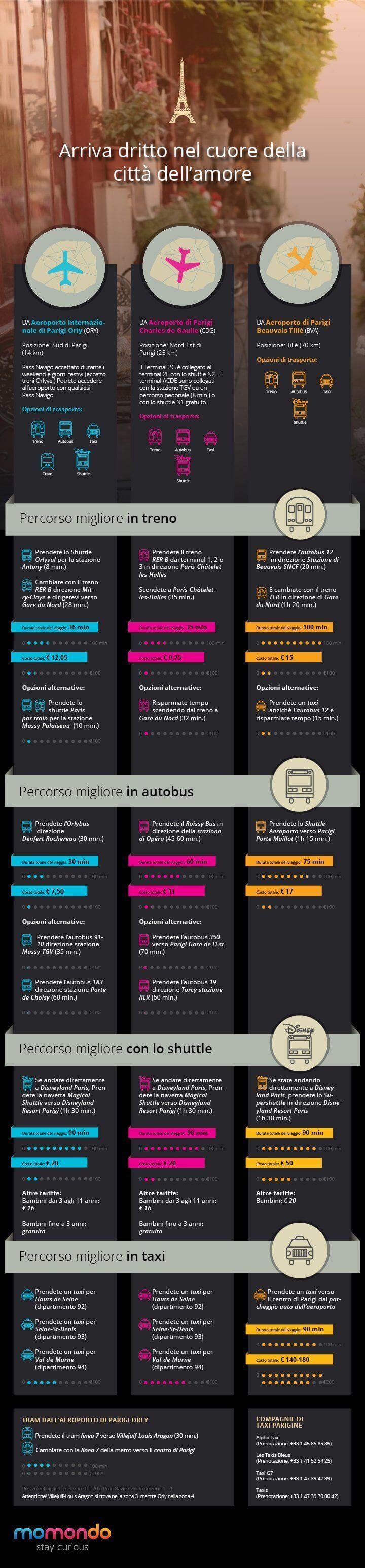 Paris_infographic_v4_IT1