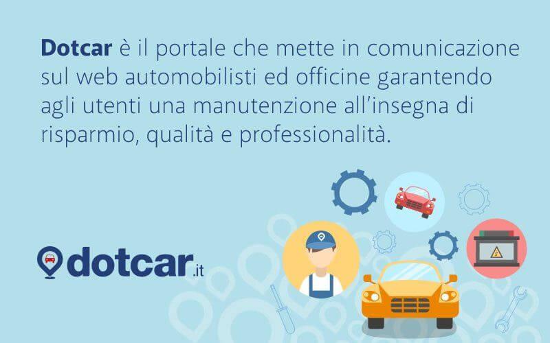 dotcar.it