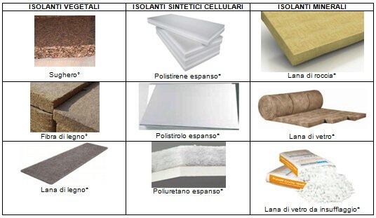 materiali-termoisolanti