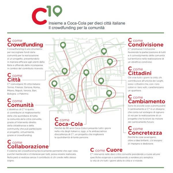 C10-Manifesto